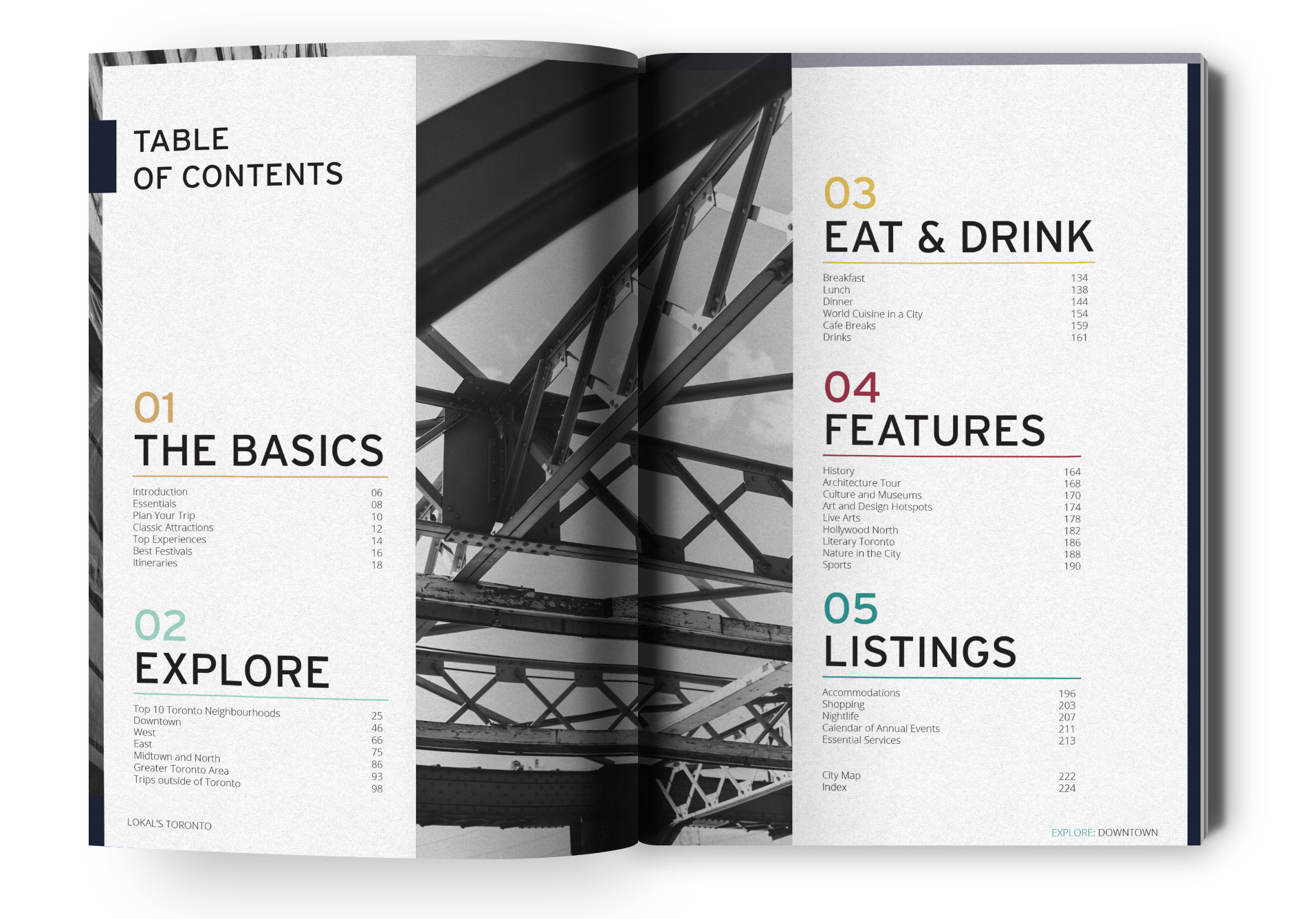 5 – Table of Contents
